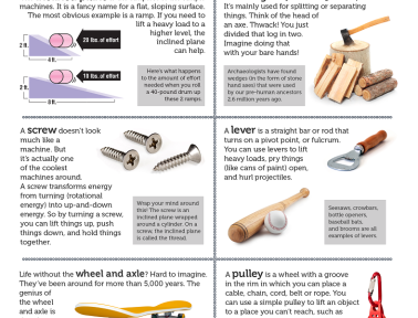 Infographic: Simple Machines